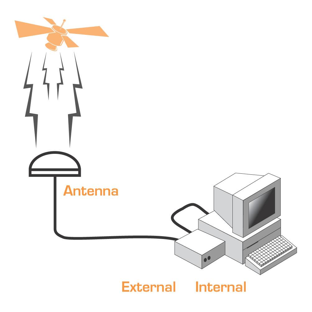antenna timeserver
