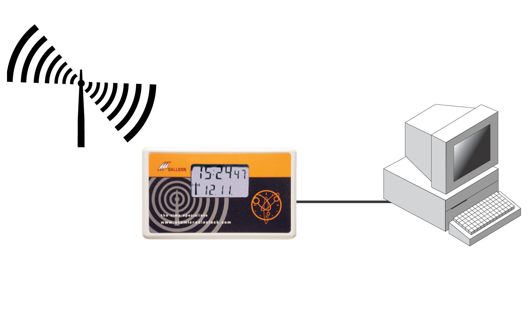 radiosveglia atomico